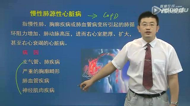 中医执业医师考试冲刺