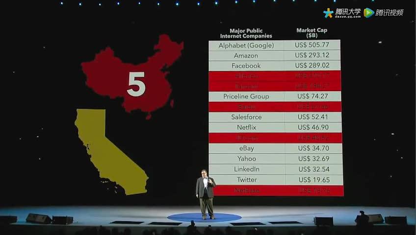Reid Hoffman:中国的工作效率比硅谷更快截图