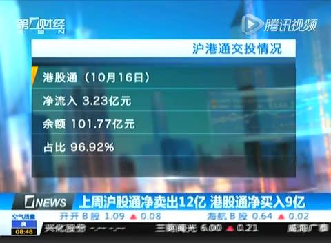 上周沪股通净卖出12亿 港股通净买入9亿截图