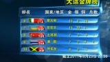 视频:大运会最终奖牌榜 中俄韩名列前三