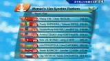视频:女子双人10米台 中国组合发挥出色夺金