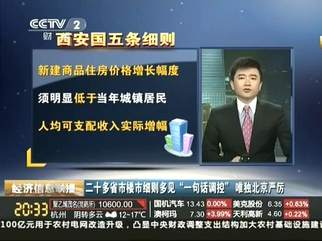 """二十多省市楼市细则多见""""一句话调控""""唯独北京严厉截图"""