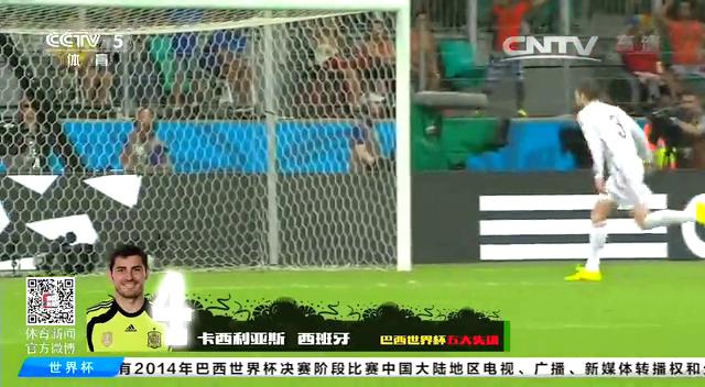 巴西世界杯五大失误 路易斯无战术助对手得分截图