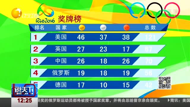 里约奥运会奖牌榜