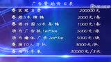中国CBA男篮四强对抗赛天祝赛区招商广告