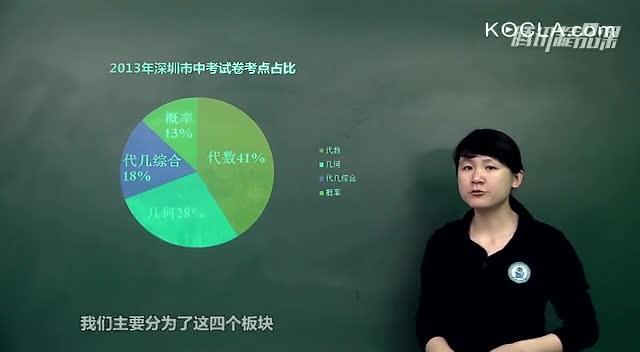 2013年深圳市中考数学试卷讲解