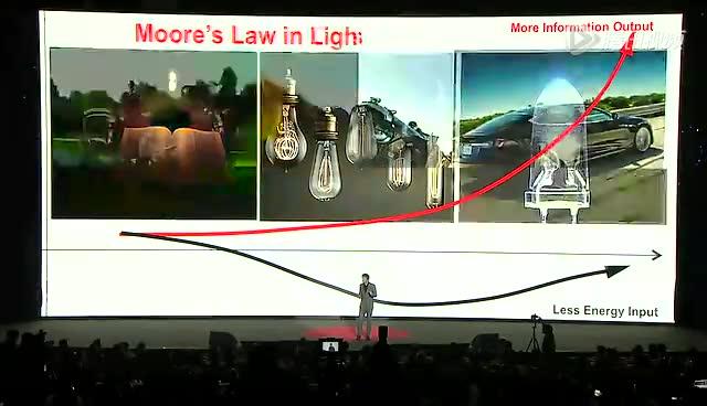 智能建筑专家苏运升:未来的建筑将更加智能截图