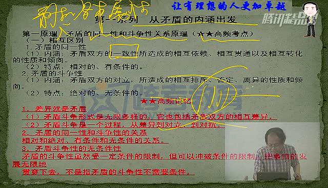 2015考研政治马原强化精品课程之对立统一规律