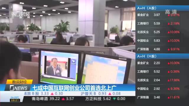 七成中国互联网创业公司首选北上广截图