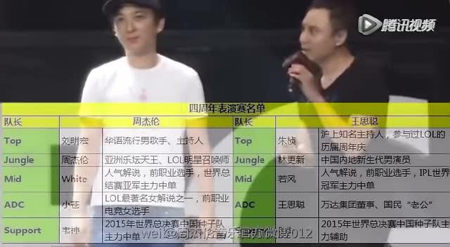王思聪不敌周杰伦   英雄联盟四周年表演赛输给周董截图