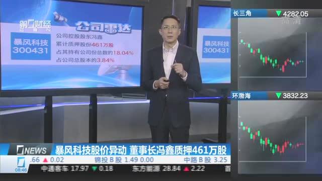 暴风科技股价异动 董事长冯鑫质押461万股截图