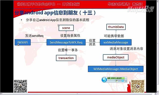 Android系统开发/应用开发经典
