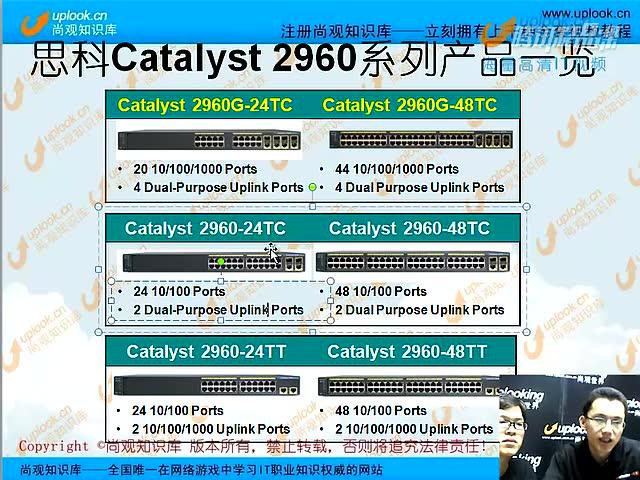 CCNA-200-120思科企业交换技术精解