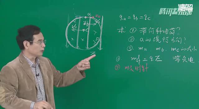 物理:三个质点在三种场中的典型运动