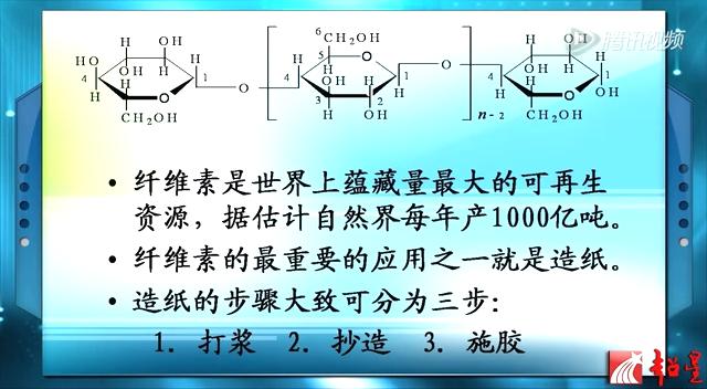 材料科学与工程 材料化学导论