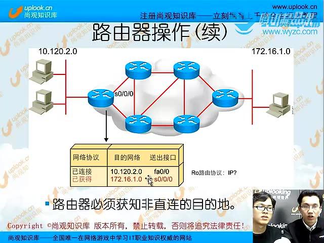 CCNA为公司的路由器配置静态路由和备用链路