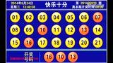 广西快乐十分第201425919期开奖结果