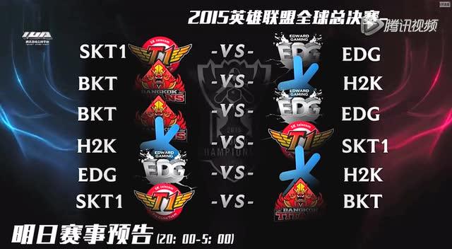2015英雄联盟s5世界总决赛a组8强名单