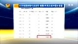 胡润女富豪榜 32岁杨惠妍510亿成中国女首富