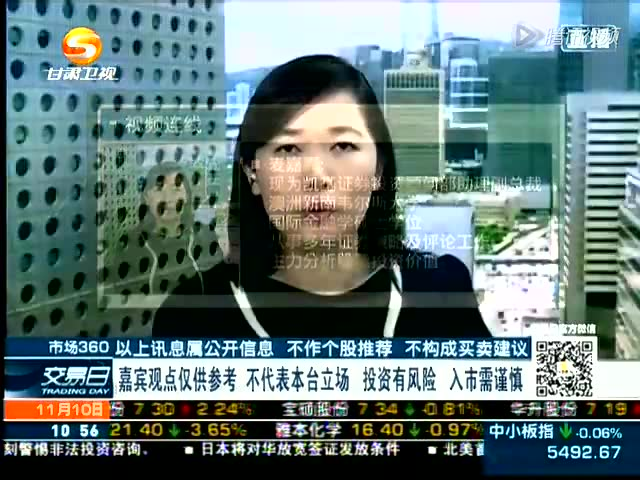 麦嘉嘉﹕料恒指反复上试高位 关注沪港通概念截图