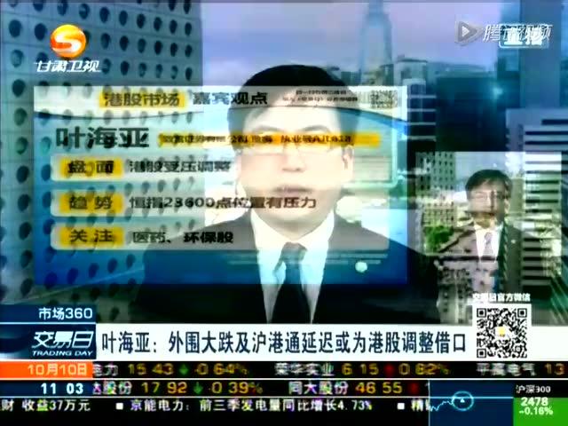 叶海亚:港股出现技术调整 可关注环保股截图