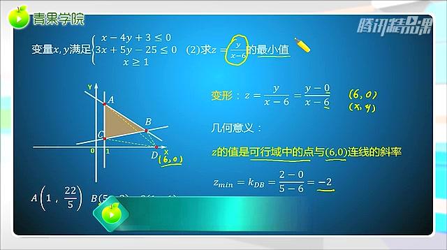 高中数学  求非线性目标函数的最值