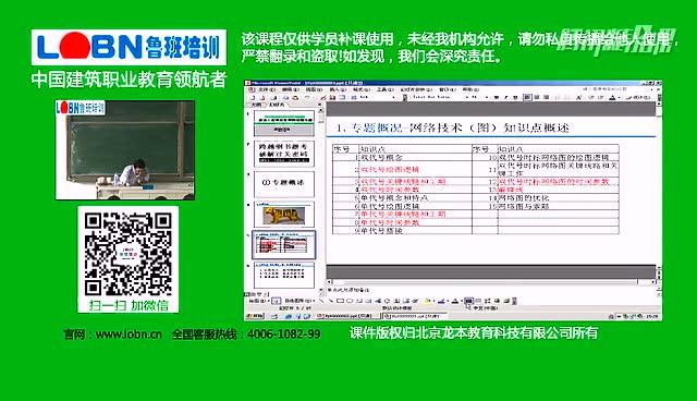 网络图专题精讲——王相玉
