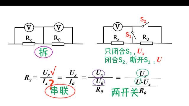 特殊方法测电阻,测电功率2:伏阻法