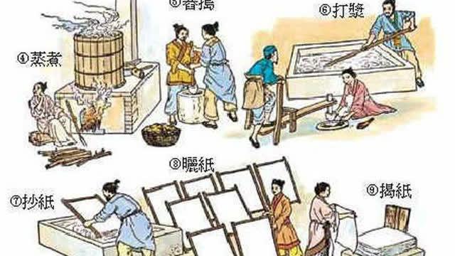 """考据:早在蔡伦前250年,西汉""""浇纸法""""造纸术已经普遍存在"""