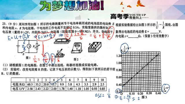 高考模拟——实验:伏阻法测电源e,r