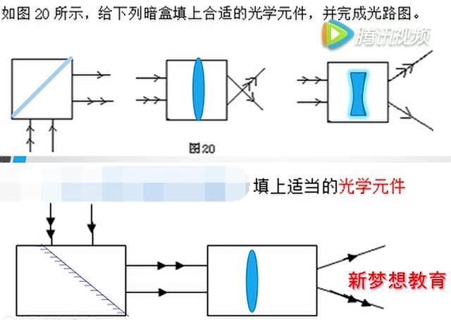 初中物理光路图1