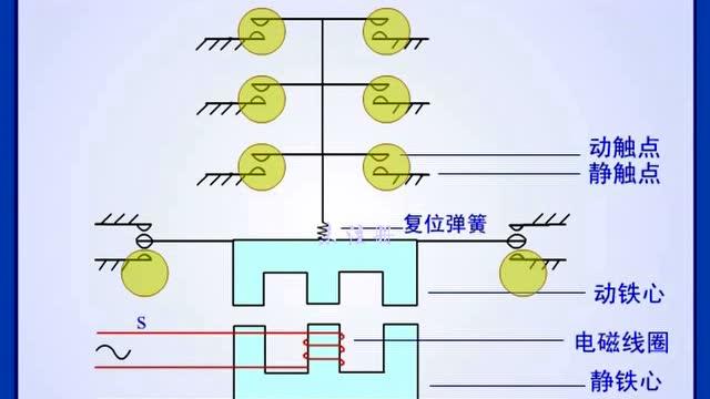 控制电路精华: 21 交流接触器原理