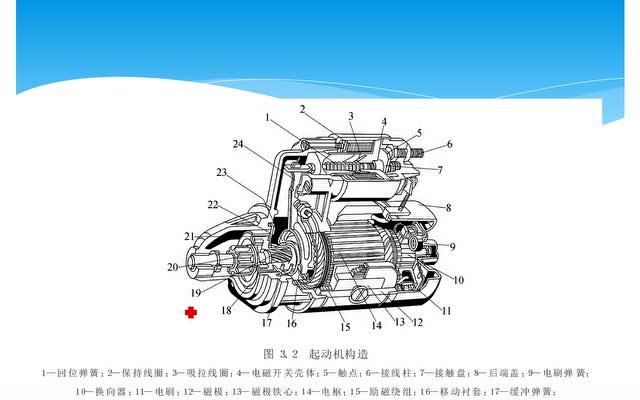 汽车起动系统