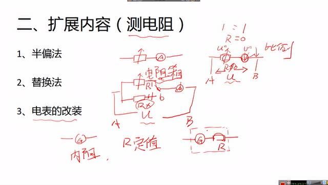 麻辣高中物理黄老师讲高中电学实验(一)