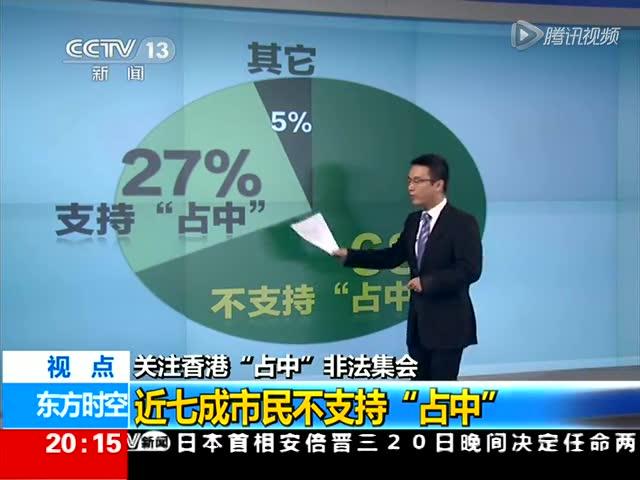近七成香港市民不支持占中截图