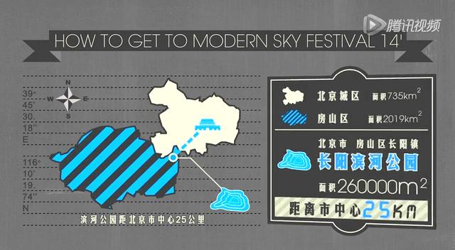 2014北京长阳摩登音乐节官方指南截图