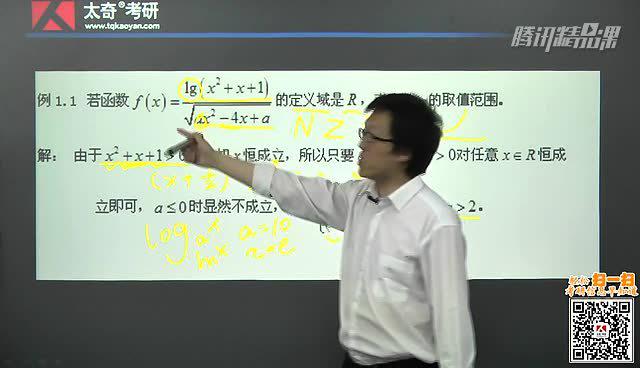 2015考研高数第一章:函数
