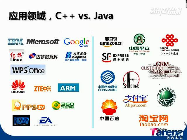 C++软件开发