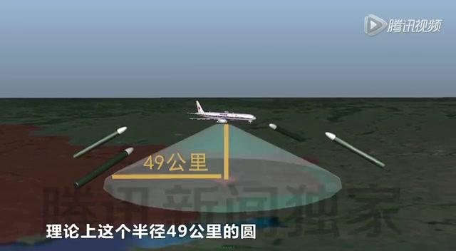 独家3D还原:击落MH17导弹从何处来截图