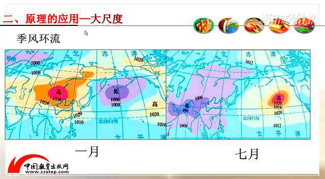 自然地理高考备考专题