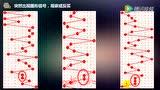 第9课:时时彩走势图定胆高级班(一)