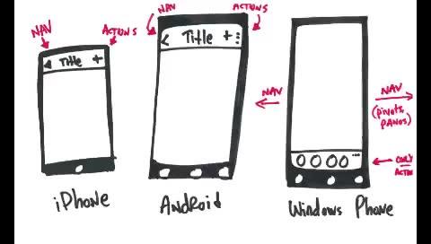 前微软员工揭秘手机版Win10菜单设计截图