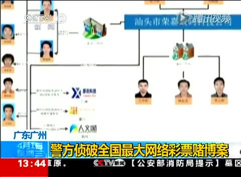 广东破获建国后全国最大赌博网络 每月赌注4000亿截图