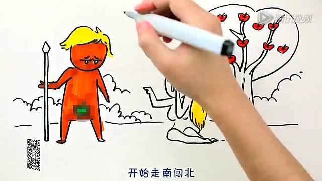 《冷知识第三季》第10期:为何中国女孩多长青春痘