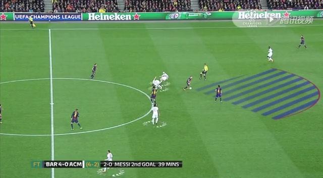 误判?米兰死的太冤枉! 慢放显示梅西第二球明显越位截图