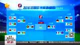 2016法国欧洲杯晋级图及赛程表