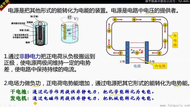 测电源电动势和内阻神解法
