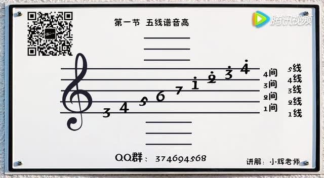 五线谱 唱跳学乐理