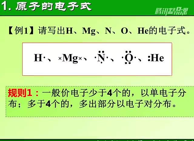 高中化学专题讲解