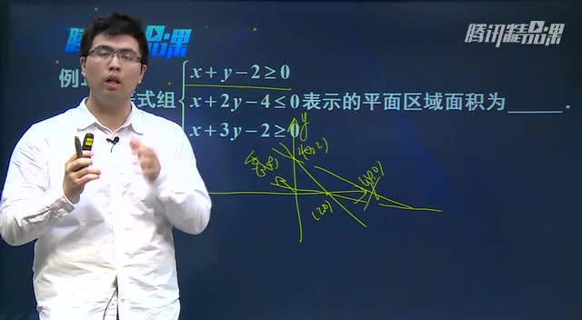 高考数学易考点: 线性规划